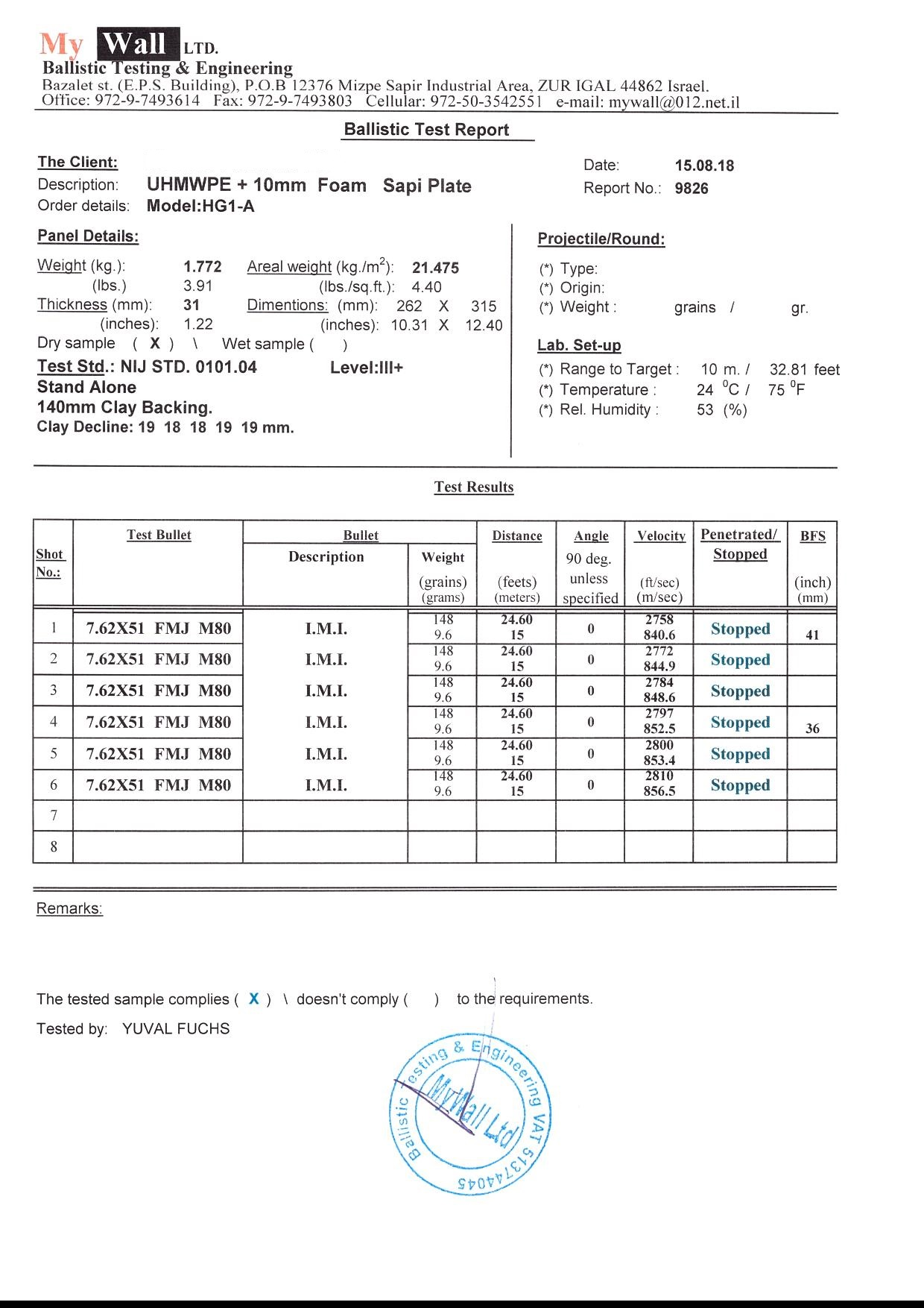 Level 3+ plate test results