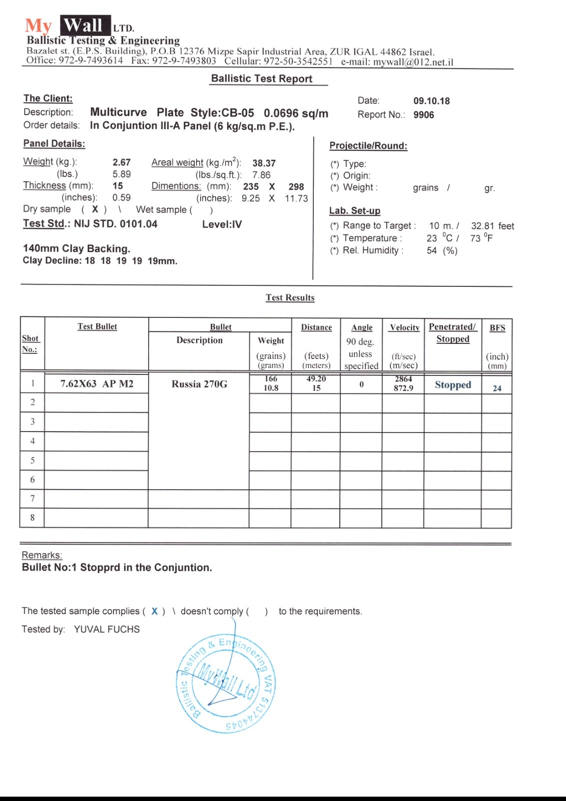 level IV test results